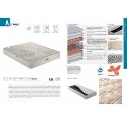 Materasso singolo anallergico nuovo art.AIRONE80X190 consegna gratuita-arredamentishop.it   Offerte mobili 160,00€ 160,00€ ...